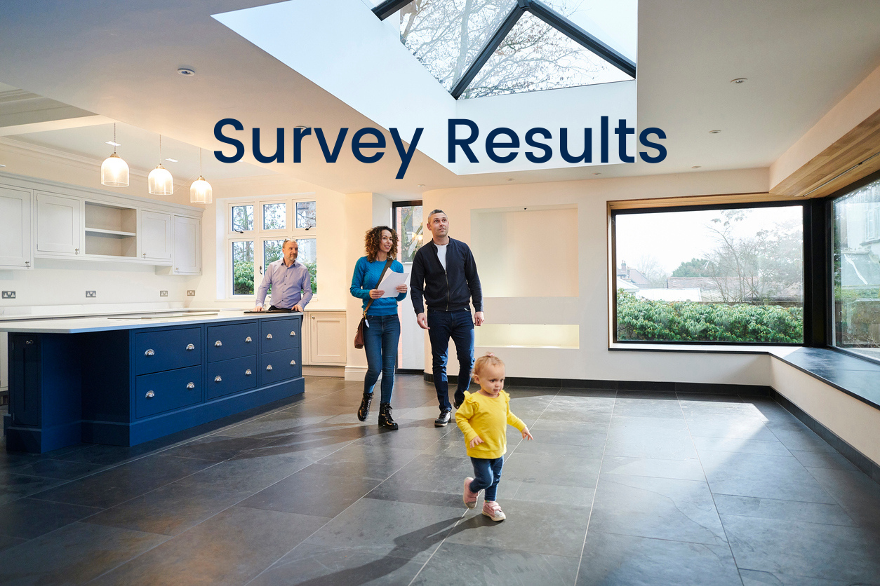 What do property viewers expect in 2020